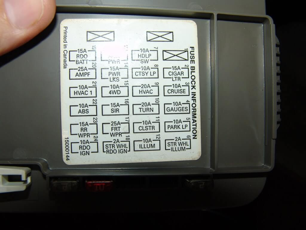 Fuse Box Diagram Panel Fuse Box Diagram 1997 Cadillac Catera Fuse Box